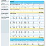 Sales representative comission report.