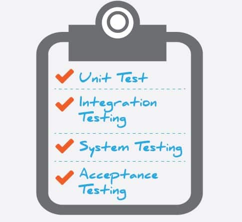 Software Testing, Hashe Computer Solutions (Pvt) Ltd.